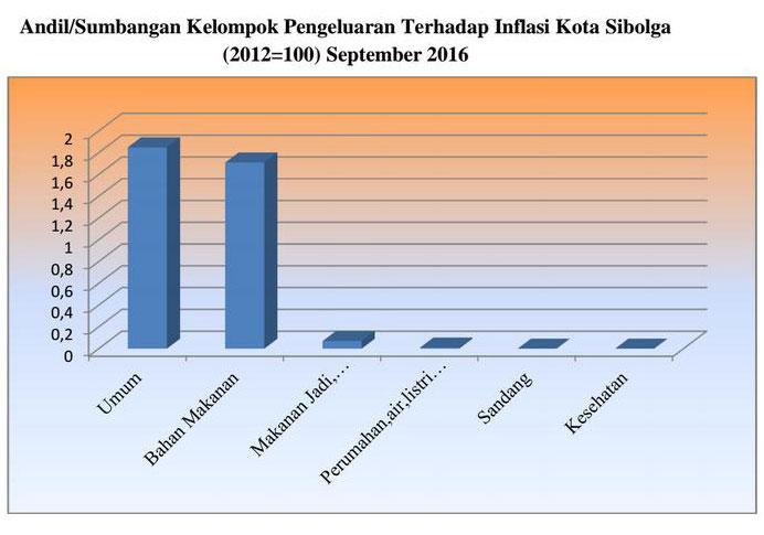 gambar-diagram2