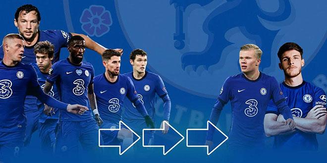 Chelsea Depak Tujuh Pemain di Januari 2021 - Waspada ...